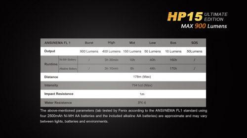 Fenix HP15UE