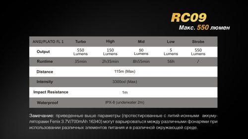 Fenix RC09 компактный яркий фонарик