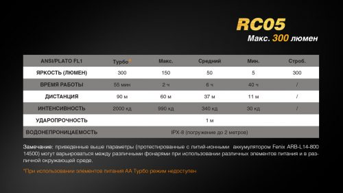 Релиз-обзор аккумуляторного EDC фонаря Fenix RC05