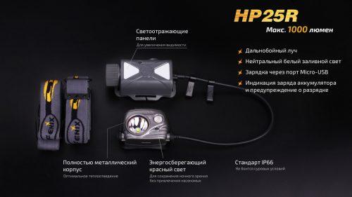 Долгожданный релиз обновлённого <strong>Fenix HP25R</strong>