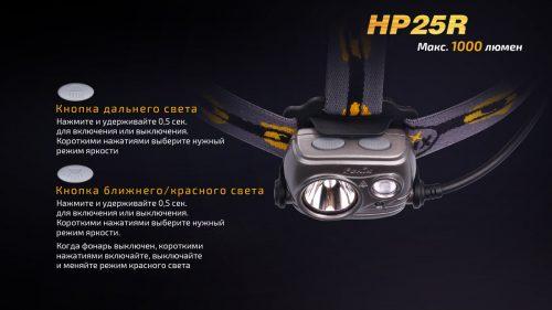 Fenix HP25R налобный фонарь