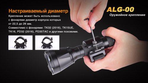 Тактическое подствольное крепление Fenix ALG-00