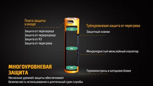 Аккумулятор Fenix ARB-L18 Li-ion Micro-USB