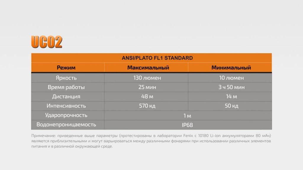 fenix_uc02_130_lm_xp-g2_s2_10180_rechargeable_12
