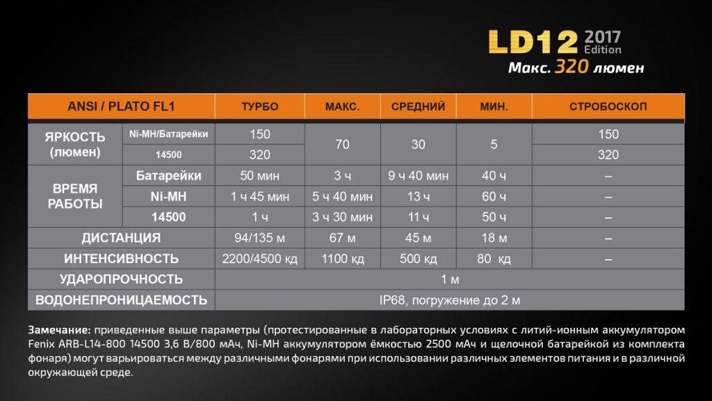 ld122017-13-e