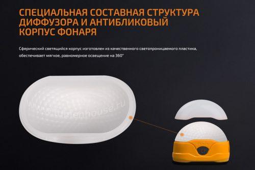 Аккумуляторный фонарь Fenix CL20R с белым и красным светом. Максимальная яркость 300 люмен.