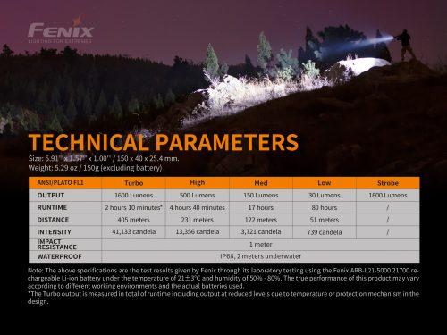 Fenix TK22 V2.0