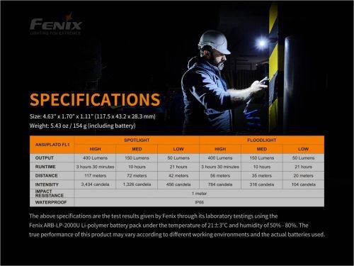 Fenix WT20R
