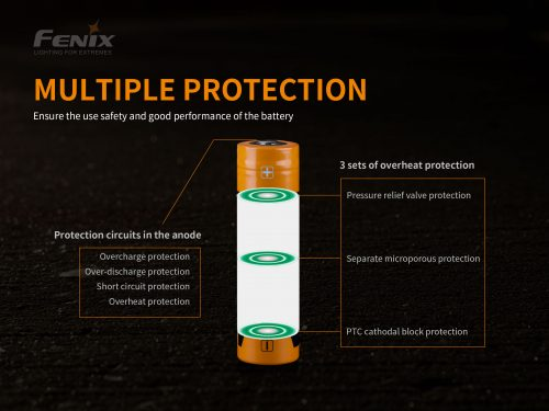 Аккумулятор Fenix ARB-L21-5000U (21700) LI-ION 5000 MAЧ