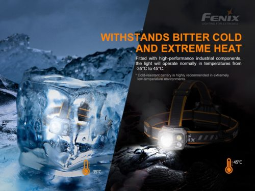 Fenix HP16R